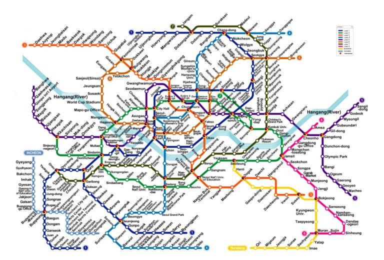 Why subway?