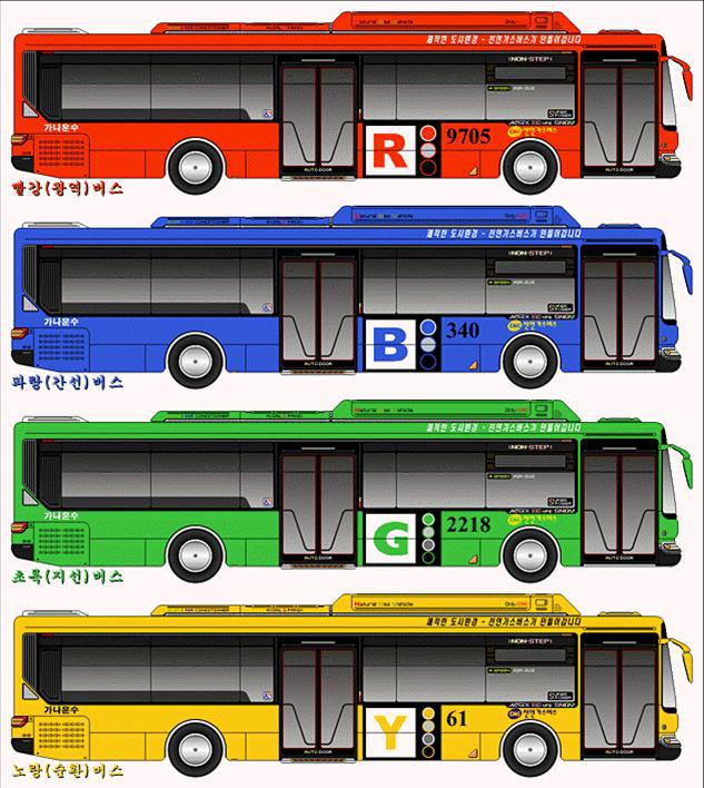 About Seoul bus system
