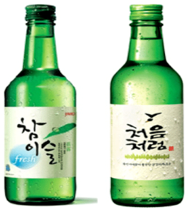 Alcohol in Korea